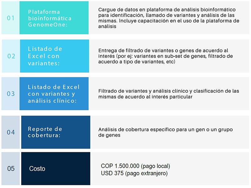 Exxom - Gencell Pharma