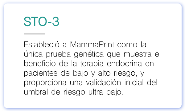 Mammaprint + Blueprint - Gencell Pharma